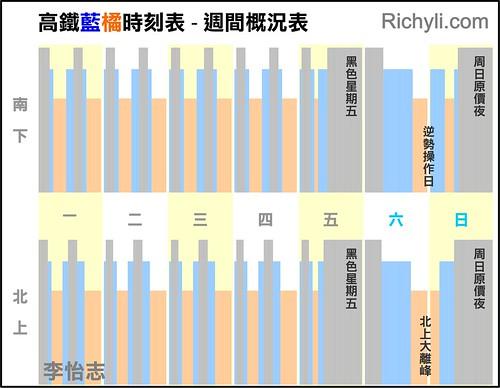 高鐵藍橘票價表2008-2