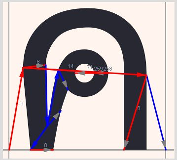 เส้นทาง hint ในแนวแกน X