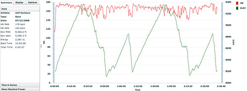 MSC #5 Snowmass HR and Profile