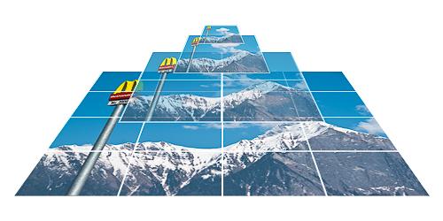 Image Pyramid