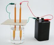 Splitting Water - Electrolysis Experiment