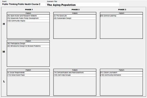 AgingPopulationPlot