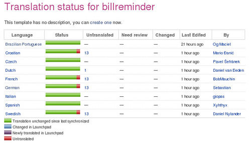 BillReminder can now be translated via Rosetta