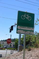 springwater corridor trail sign