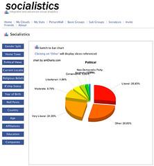 (Matthew Burpee) Tags: myfacebook socialistics mymeta
