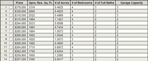 Fairbanks Alaska Homes For Sale