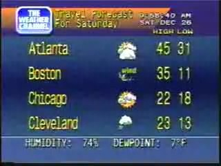 Travel Cities Forecast