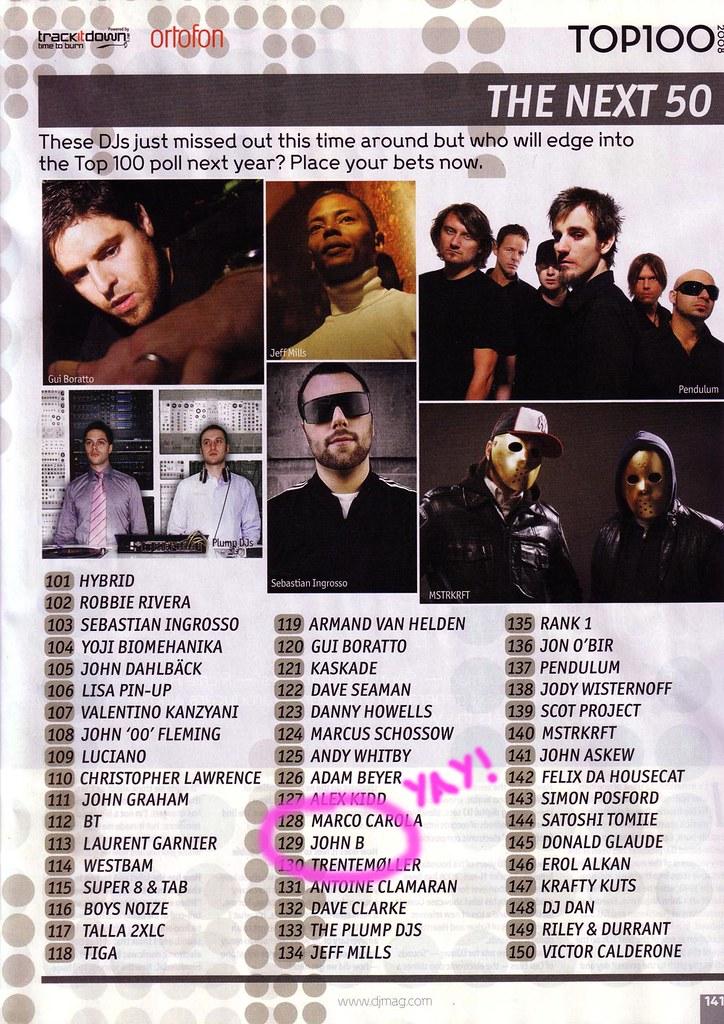 DJMagTop100_2008