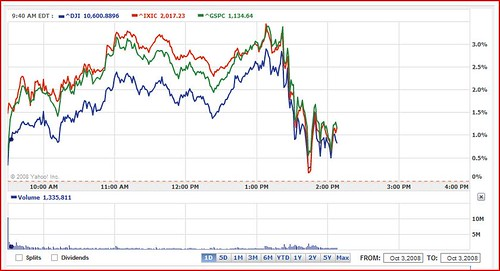 bailout stock chart