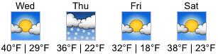 Cincinnati Forecast