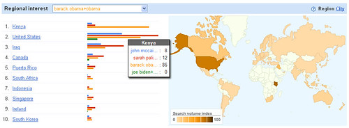 Obama Kenya Regional Interest - Google Insight