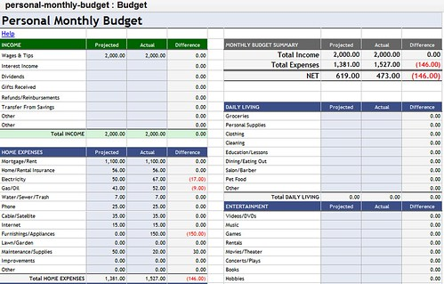 Personal Monthly Budget Template  BesikEightyCo
