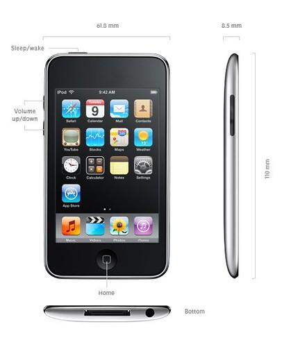 Datos técnicos medidas de iPod Touch