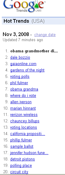 google_trends_election_eve_search