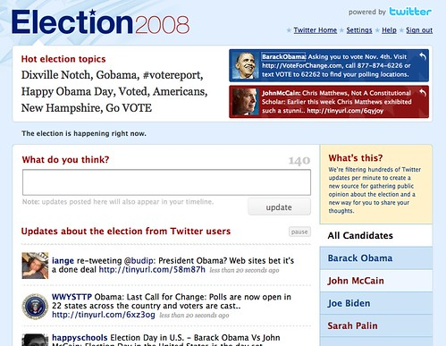 Twitter's Election Coverage 2
