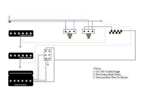 3035335925_c3e63401ce p rails shpr 1 fat strat how to wire fat strat wiring diagram at n-0.co