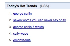 Google Trends & George Carlin