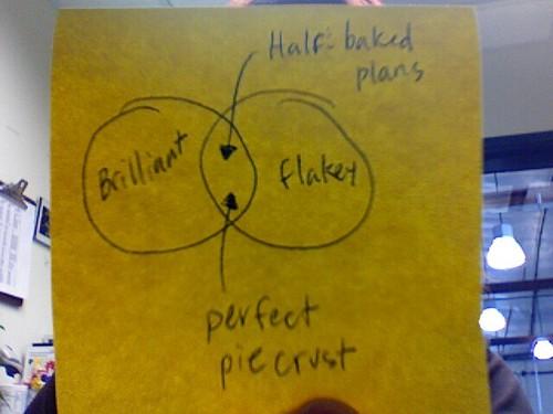 finest laid plans