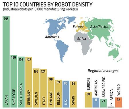 Research paper robotics