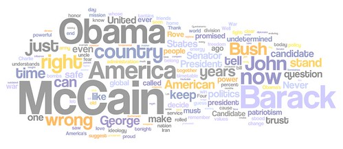 Kerrywordcloud