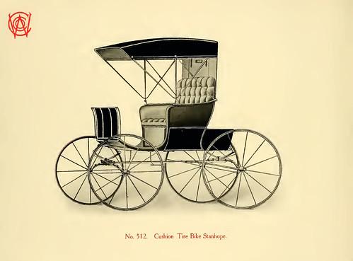 011-Carruaje americano finales del XIX