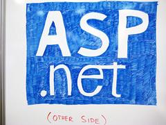 ASP.Net Whiteboard, asp-net-training, asp-net-tutorial, asp.net-mvc, mvc-architecture, asp.net mvc storefront