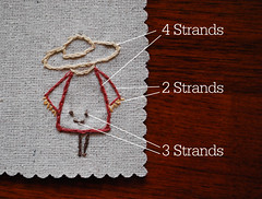 Thread Strands (wildolive) Tags: thread embroidery stitching
