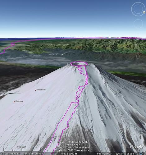 Fuji route