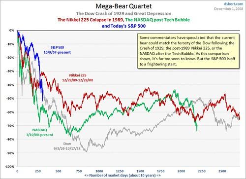 mega-bear-quartet-large