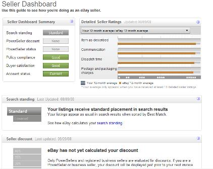 eBay seller dashboard