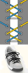 сегментарная шнуровка