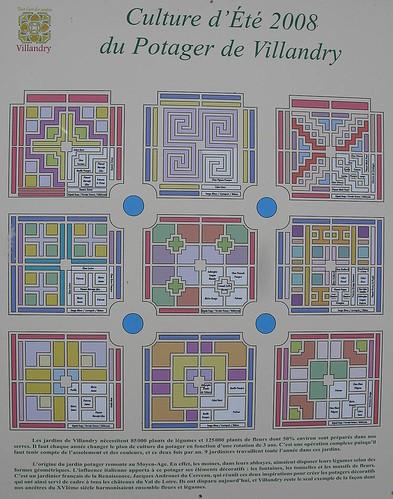 Plan Of The Gardens Chateau De Villandry France A Photo On