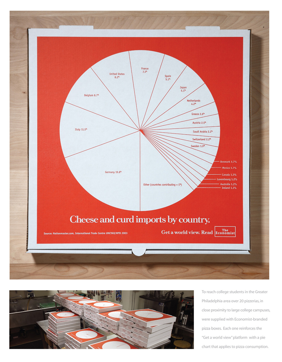 The Economist Branches Out To Pizza Boxes
