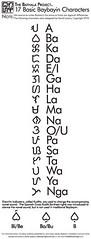 Baybayin-Character-Chart