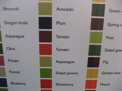 Broccoli, Avocado, Tomato
