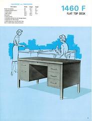 vintage desk catalog