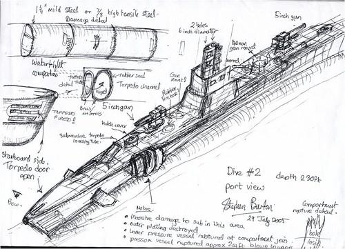 USS Lagarto Sketch