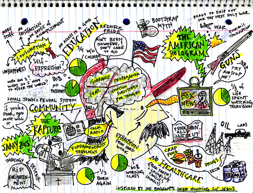mindmap of deer hunting with jesus by joe bageant