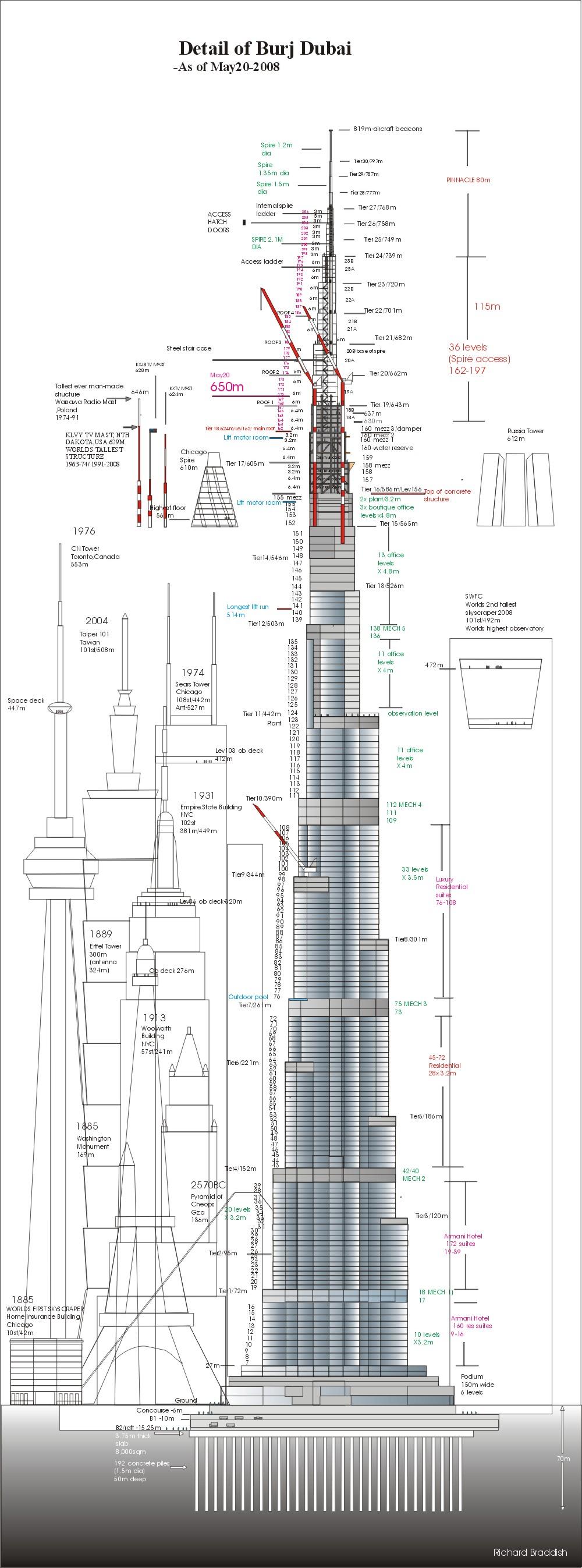 DUBAI  Burj Dubai / Khalifa SOM 828 mètres 164 ét Construite  Page 9  SkyscraperCity - Eiffel Tower Floor Plan