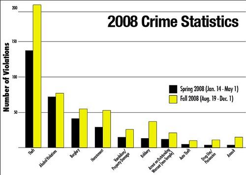 Crime in Egypt
