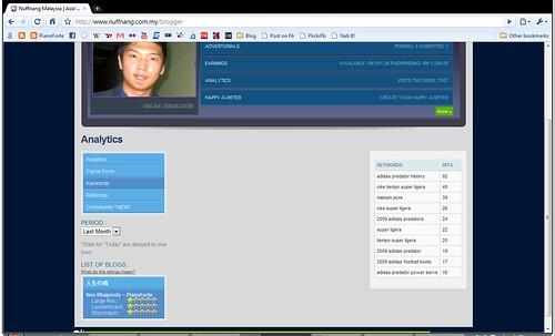 nuffnang_keywords
