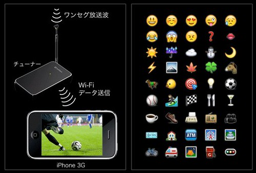 iPhoneでワンセグ