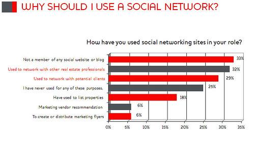 SocialNetworks1