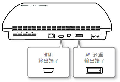 ps3-to-dvi_hdcp-10