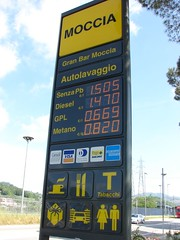 Gasoline prices in Italy in the last week of May