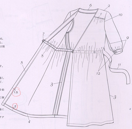 Sewing order