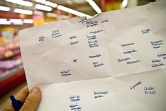 Cartographical grocery list