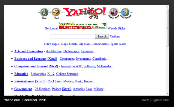 Yahoo! in 1996, sourced from Pingdom