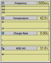 CPU温度測定:開始時