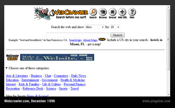 The Web back in 1996-1997 - Pingdom Royal